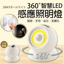 第4團 360°智慧LED 感應照明燈【8/18收單】
